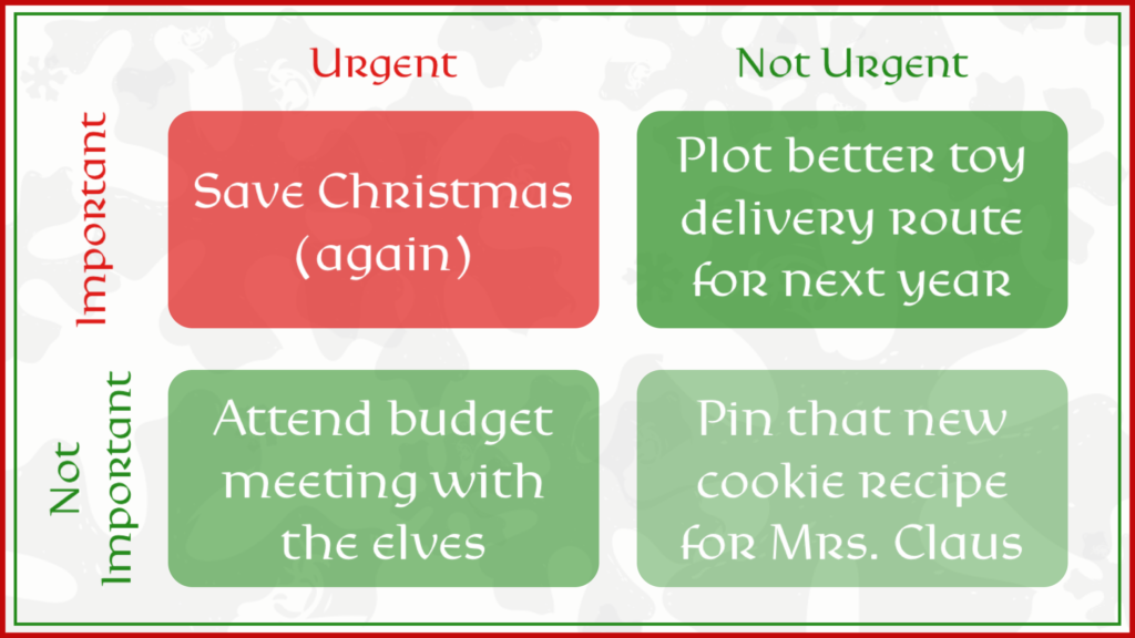 Santa's Eisenhower Decision Matrix
